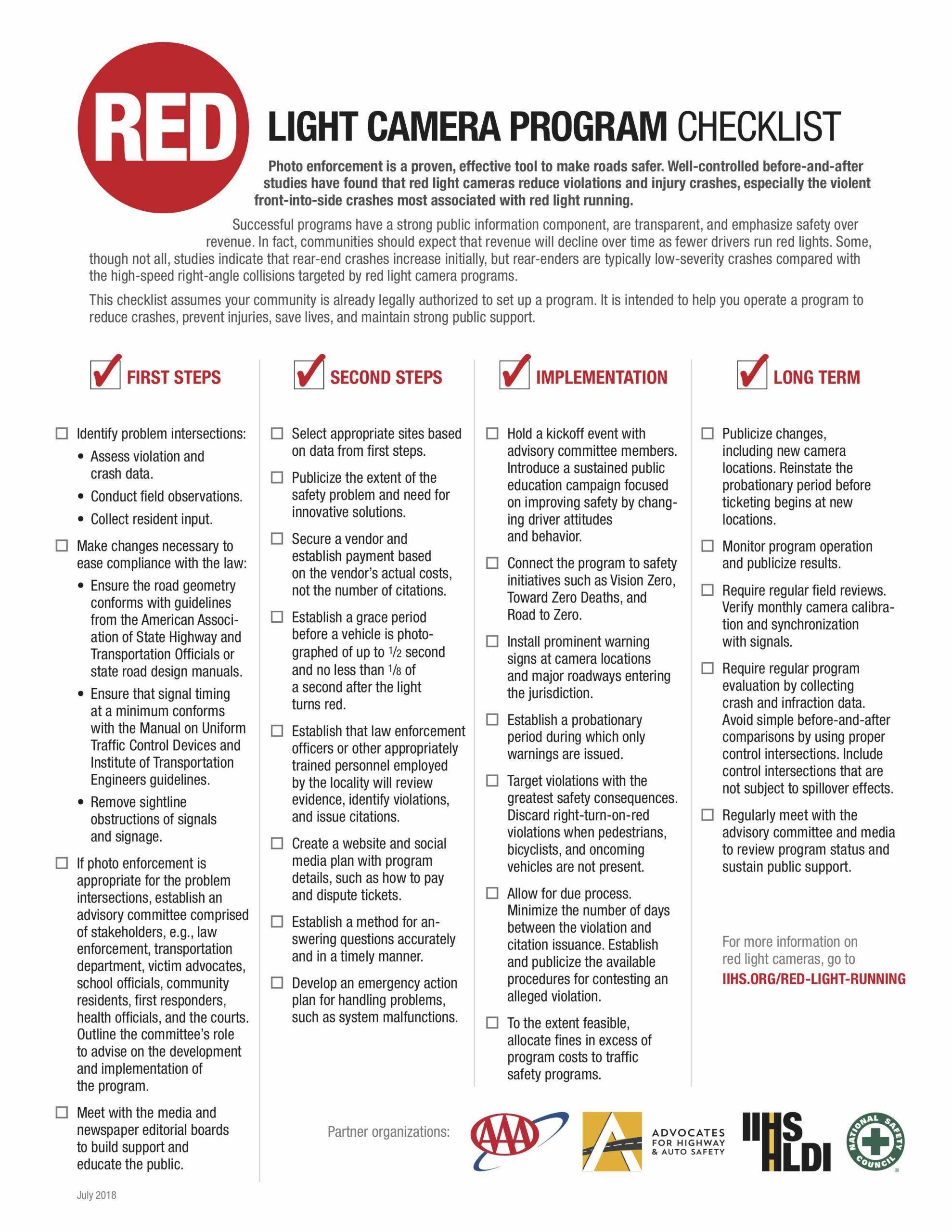 Checklist of how to start of red light program